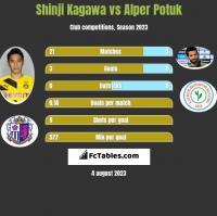 Shinji Kagawa vs Alper Potuk h2h player stats
