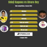 Shinji Kagawa vs Alvaro Rey h2h player stats