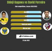 Shinji Kagawa vs David Ferreiro h2h player stats