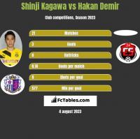 Shinji Kagawa vs Hakan Demir h2h player stats
