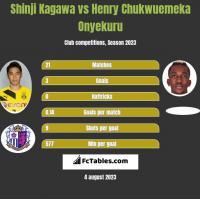 Shinji Kagawa vs Henry Chukwuemeka Onyekuru h2h player stats