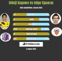 Shinji Kagawa vs Inigo Eguaras h2h player stats