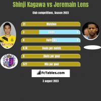 Shinji Kagawa vs Jeremain Lens h2h player stats