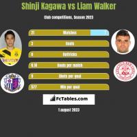 Shinji Kagawa vs Liam Walker h2h player stats