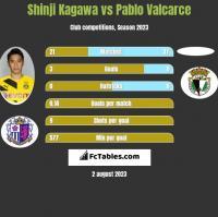 Shinji Kagawa vs Pablo Valcarce h2h player stats