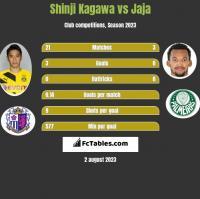 Shinji Kagawa vs Jaja h2h player stats