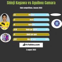 Shinji Kagawa vs Aguibou Camara h2h player stats