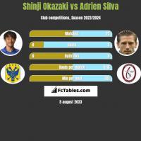 Shinji Okazaki vs Adrien Silva h2h player stats