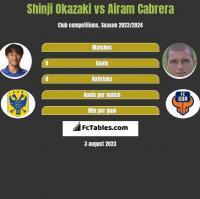 Shinji Okazaki vs Airam Cabrera h2h player stats