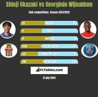 Shinji Okazaki vs Georginio Wijnaldum h2h player stats