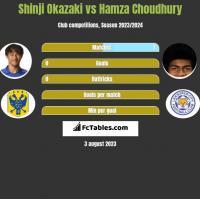Shinji Okazaki vs Hamza Choudhury h2h player stats