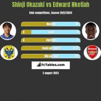 Shinji Okazaki vs Edward Nketiah h2h player stats