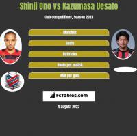 Shinji Ono vs Kazumasa Uesato h2h player stats