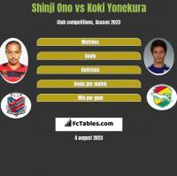 Shinji Ono vs Koki Yonekura h2h player stats