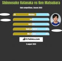 Shinnosuke Hatanaka vs Ken Matsubara h2h player stats
