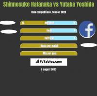 Shinnosuke Hatanaka vs Yutaka Yoshida h2h player stats