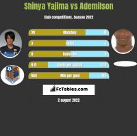 Shinya Yajima vs Ademilson h2h player stats