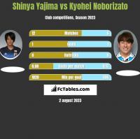 Shinya Yajima vs Kyohei Noborizato h2h player stats