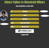 Shinya Yajima vs Masatoshi Mihara h2h player stats