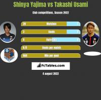 Shinya Yajima vs Takashi Usami h2h player stats