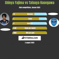 Shinya Yajima vs Tatsuya Hasegawa h2h player stats