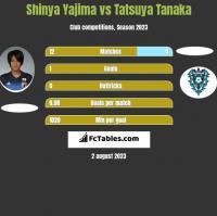 Shinya Yajima vs Tatsuya Tanaka h2h player stats
