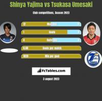 Shinya Yajima vs Tsukasa Umesaki h2h player stats