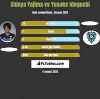 Shinya Yajima vs Yusuke Ideguchi h2h player stats