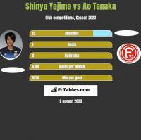 Shinya Yajima vs Ao Tanaka h2h player stats