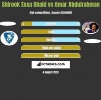 Shirook Essa Obaid vs Omar Abdulrahman h2h player stats