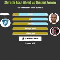 Shirook Essa Obaid vs Thulani Serero h2h player stats