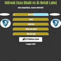 Shirook Essa Obaid vs Al-Nofall Lahej h2h player stats