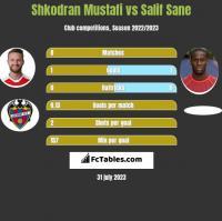 Shkodran Mustafi vs Salif Sane h2h player stats