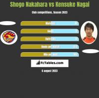 Shogo Nakahara vs Kensuke Nagai h2h player stats