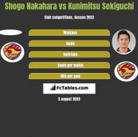Shogo Nakahara vs Kunimitsu Sekiguchi h2h player stats