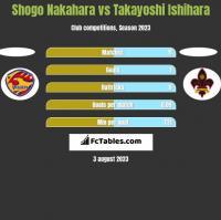 Shogo Nakahara vs Takayoshi Ishihara h2h player stats