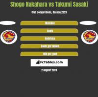 Shogo Nakahara vs Takumi Sasaki h2h player stats