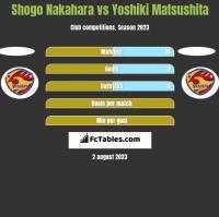 Shogo Nakahara vs Yoshiki Matsushita h2h player stats