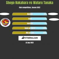 Shogo Nakahara vs Wataru Tanaka h2h player stats