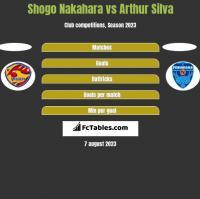 Shogo Nakahara vs Arthur Silva h2h player stats