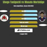 Shogo Taniguchi vs Masato Morishige h2h player stats