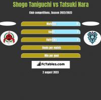 Shogo Taniguchi vs Tatsuki Nara h2h player stats