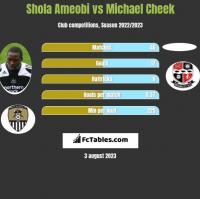 Shola Ameobi vs Michael Cheek h2h player stats