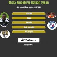 Shola Ameobi vs Nathan Tyson h2h player stats
