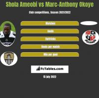 Shola Ameobi vs Marc-Anthony Okoye h2h player stats
