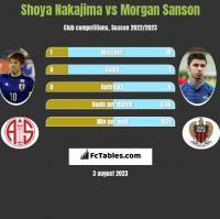 Shoya Nakajima vs Morgan Sanson h2h player stats
