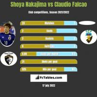Shoya Nakajima vs Claudio Falcao h2h player stats