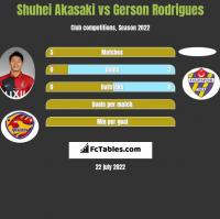 Shuhei Akasaki vs Gerson Rodrigues h2h player stats
