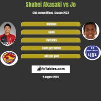 Shuhei Akasaki vs Jo h2h player stats
