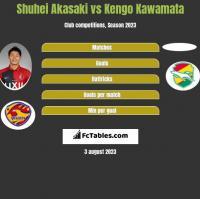 Shuhei Akasaki vs Kengo Kawamata h2h player stats
